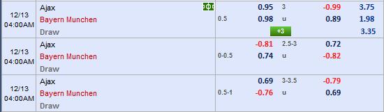 nhan-dinh-ajax-vs-bayern-munich-3h00-ngay-13-12