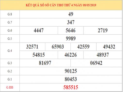 Dự đoán XSCT – Phân tích KQXS Cần Thơ ngày 15/05/2019