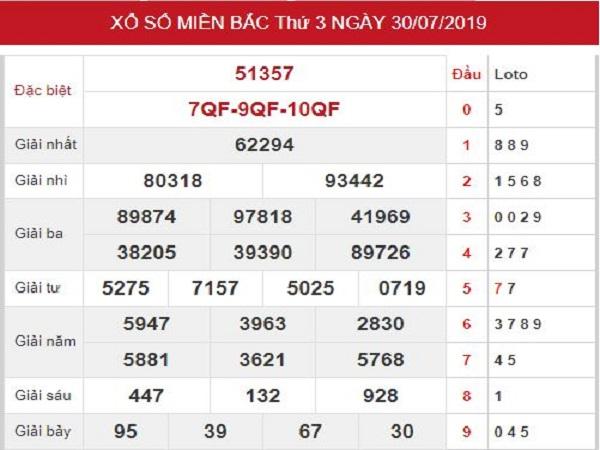 Phân tích cặp số may mắn dự đoán KQXSMB ngày 31/07
