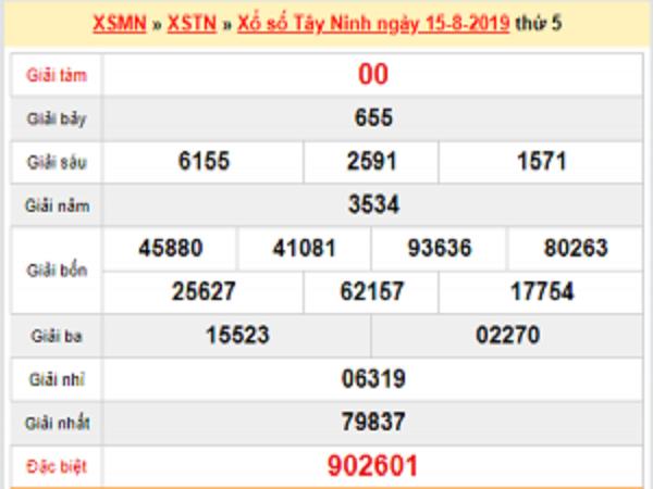 Phân tích KQXSTN ngày 22/08 chuẩn xác 100%