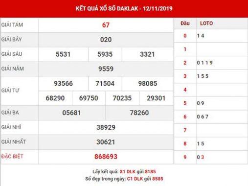 Phân tích SX Daklak thứ 3 ngày 19 -11-2019