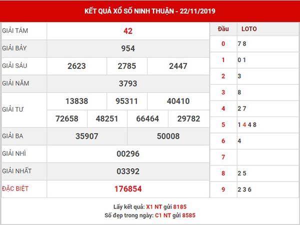 Phân tích xổ số Ninh Thuận thứ 6 ngày 29-11-201