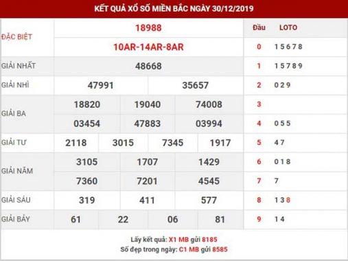Phân tích kết quả xsmb thứ 3 ngày 31-12-2019