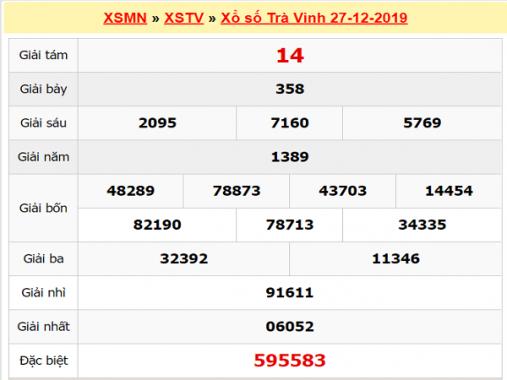 Phân tích kqxs Trà Vinh, dự đoán xổ số ngày 3/1/2020
