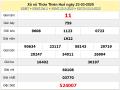 Phân tích kqxs Thừa Thiên Huế 30/3/2020, dự đoán kết quả xs hôm nay