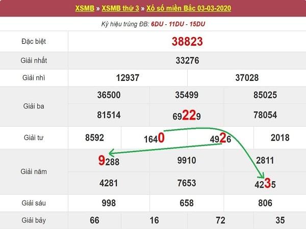 sc-bach-thu-lo-to-MB-4-3-2020-min