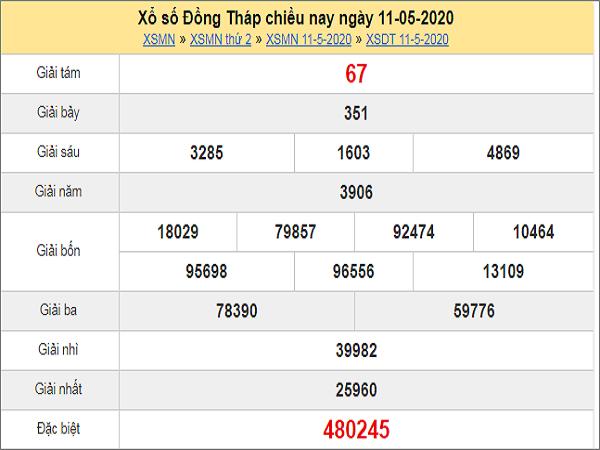 Bảng KQXSDT- Phân tích kết quả xổ số đồng tháp ngày 18/05 chuẩn xác