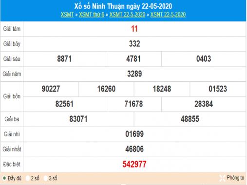 Phân tích kqxs Ninh Thuận ngày 29/5/2020 thứ 6 hôm nay