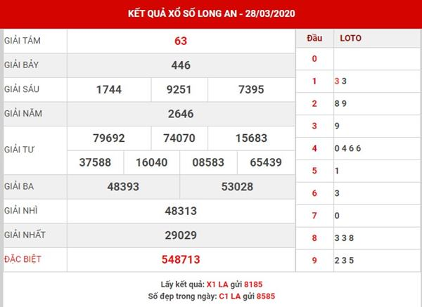 Phân tích kết quả XSLA thứ 7 ngày 02-5-2020
