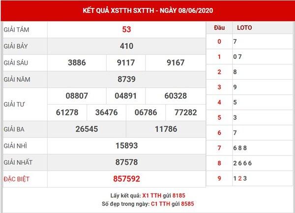Phân tích KQXS Thừa Thiên Huế thứ 2 ngày 15-6-2020