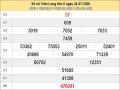 Phân tích KQXSVL- xổ số vĩnh long ngày 31/07 thứ 6 của các cao thủ