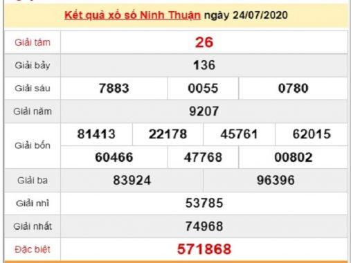 Phân tích kqxs Ninh Thuận ngày 31/7/2020, chốt số dự đoán