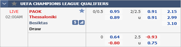 Tỷ lệ kèo giữa PAOK vs Besiktas