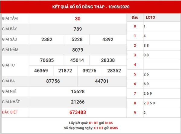 Phân tích kết quả sổ xố Đồng Tháp thứ 2 ngày 17-8-2020