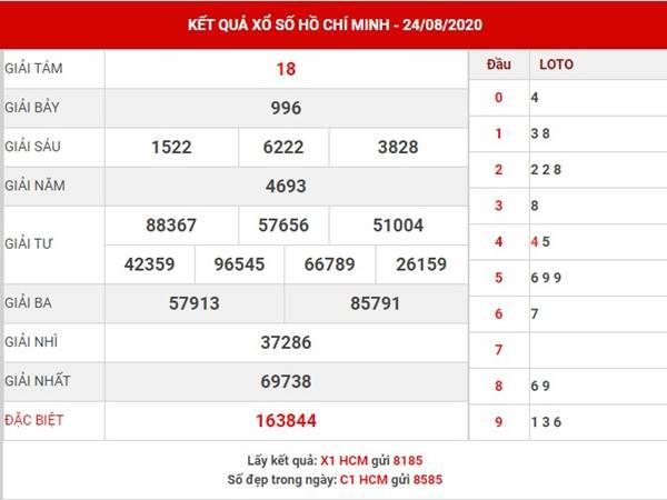 Phân tích kết quả xổ số Hồ Chí Minh thứ 7 ngày 29-8-2020
