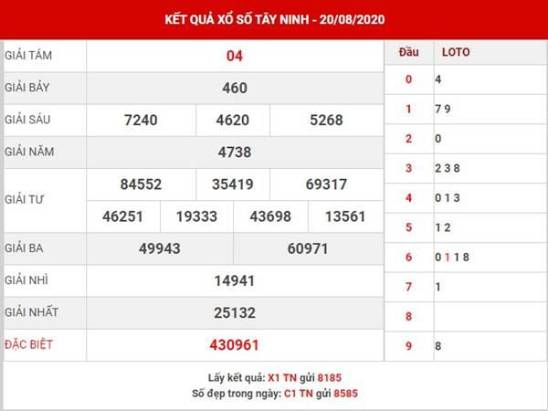 Phân tích kết quả SX Tây Ninh thứ 5 ngày 27-8-2020