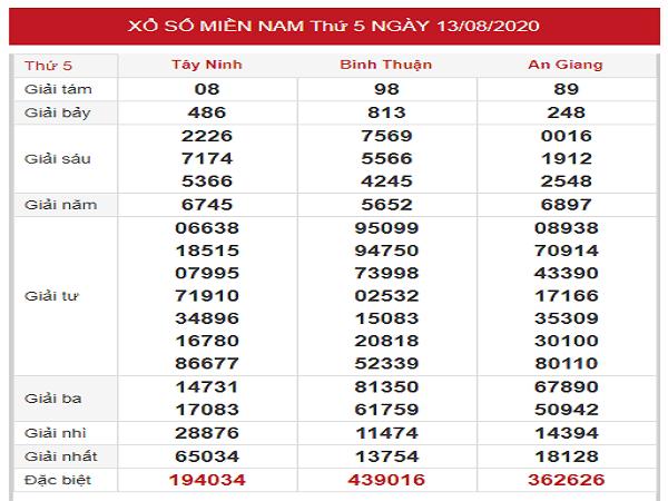 Nhận định XSMN- xổ số miền nam thứ 5 ngày 20/08/2020 chuẩn xác