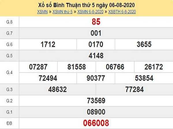 Phân tích KQXSBT- xổ số bình thuận thứ 5 ngày 13/08 của các chuyên gia