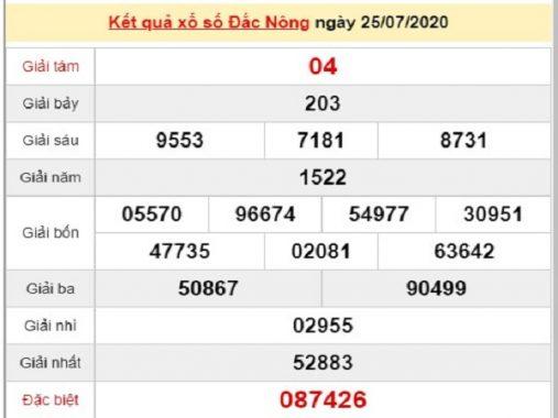 Phân tích kqxs Đắc Nông ngày 1/8/2020, chốt số dự đoán