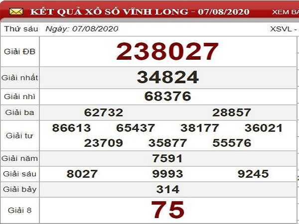 Phân tích  KQXSVL- xổ số vĩnh long thứ 6 ngày 14/08 tỷ lệ trúng cao