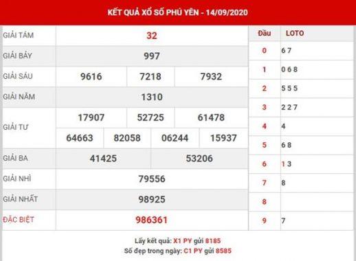 Thống kê xổ số Phú Yên thứ 2 ngày 21-9-2020