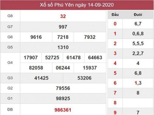 Phân tích kqxs Phú Yên ngày 21/9/2020, chốt số tỷ lệ trúng cao