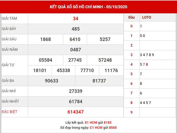 Phân tích kết quả xổ số Hồ Chí Minh thứ 7 ngày 10-10-2020