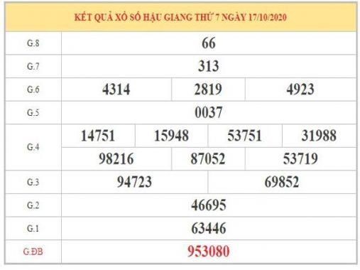 Phân tích KQXSHG ngày 24/10/2020 – Dự đoán xổ số Hậu Giang thứ 7