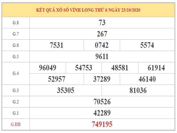 Phân tích KQXSVL ngày 30/10/2020 dựa trên bảng KQXSVL kỳ trước