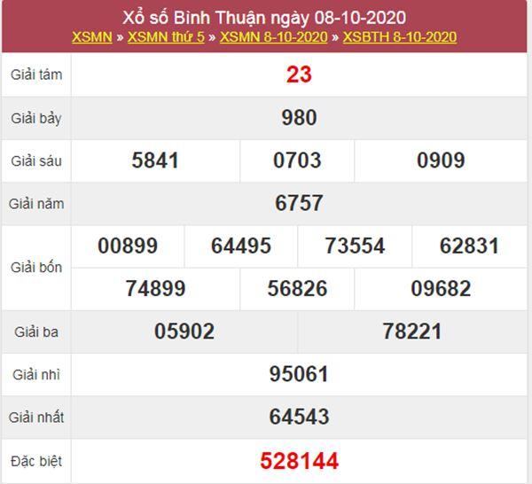 Phân tích XSBTH 15/10/2020 chốt lô Bình Thuận thứ 5 chính xác