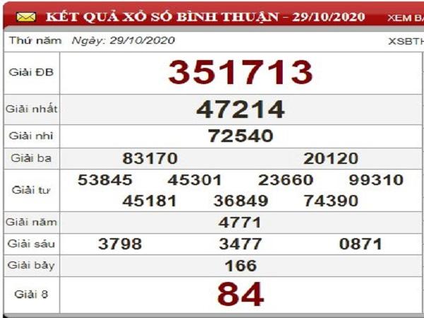 Phân tích KQXSBT ngày 05/11/2020- xổ số bình thuận