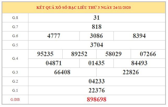 Phân tích KQXSBL ngày 01/12/2020 dựa trên kết quả kì trước