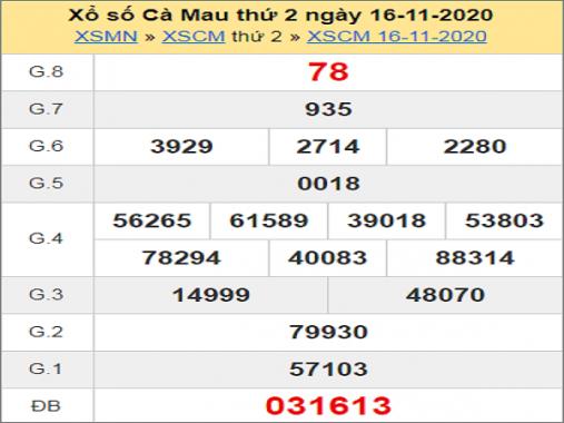 Phân tích XSCM ngày 23/11/2020- xổ số cà mau chi tiết