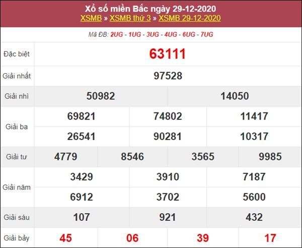 Phân tích XSMB 30/12/2020 chốt lô VIP miền Bắc thứ 4