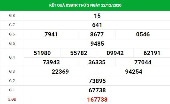 Phân tích kết quả XS Bến Tre ngày 29/12/2020