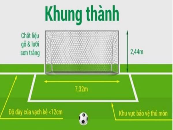 Kích thước khung thành bóng đá 11 người chuẩn mới nhất
