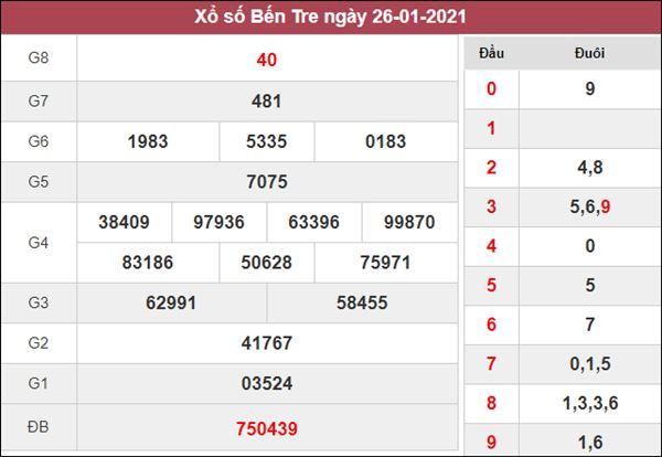 Phân tích XSBT 2/2/2021 chốt cầu lô giải đặc biệt hôm nay