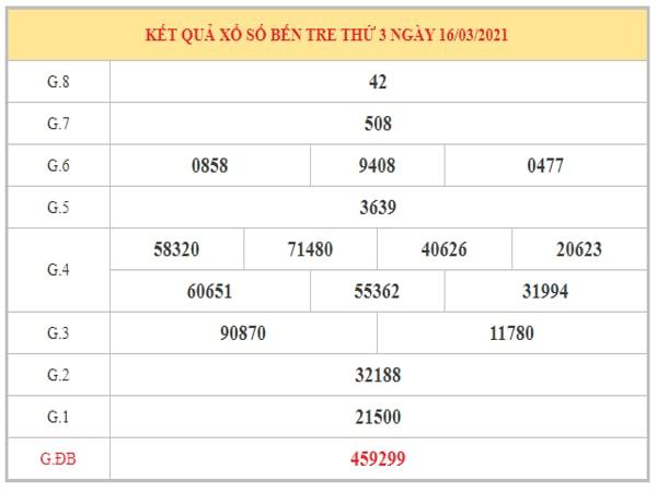 Phân tích KQXSBT ngày 23/3/2021 dựa trên kết quả kì trước