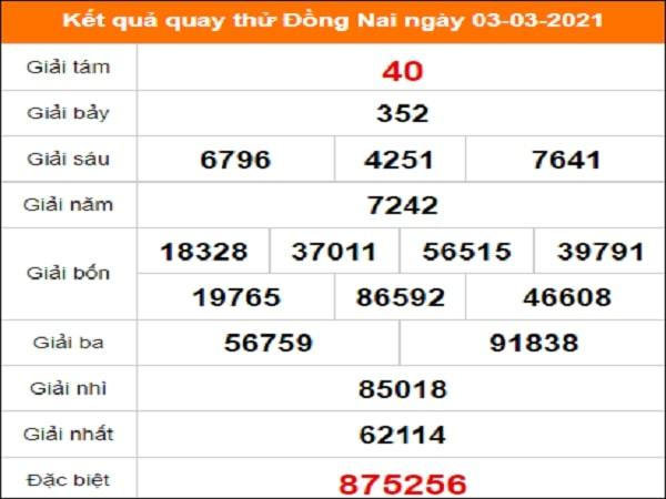Quay thử xổ số Đồng Nai ngày 24/2/2021