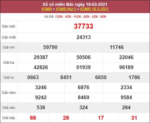 Phân tích XSMB 19/3/2021 thứ 6 chi tiết và chuẩn xác nhất