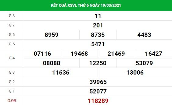 Phân tích kết quả XS Vĩnh Long ngày 26/03/2021