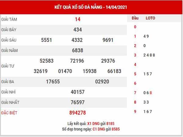 Phân tích XSDNG ngày 17/4/2021 - Phân tích KQ Đà Nẵng thứ 7 chuẩn xác