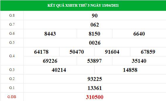 Phân tích kết quả XS Bến Tre ngày 20/04/2021