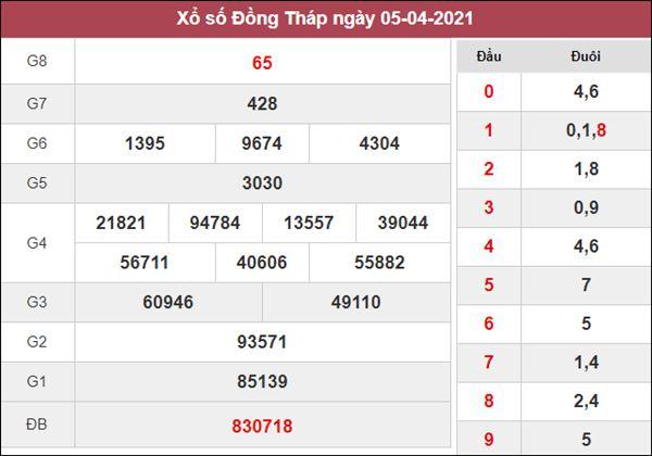 Phân tích XSDT 12/4/2021 thứ 2 hôm nay xác suất lô về cao nhất