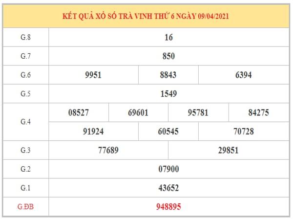 Phân tích KQXSTV ngày 16/4/2021 dựa trên kết quả kì trước
