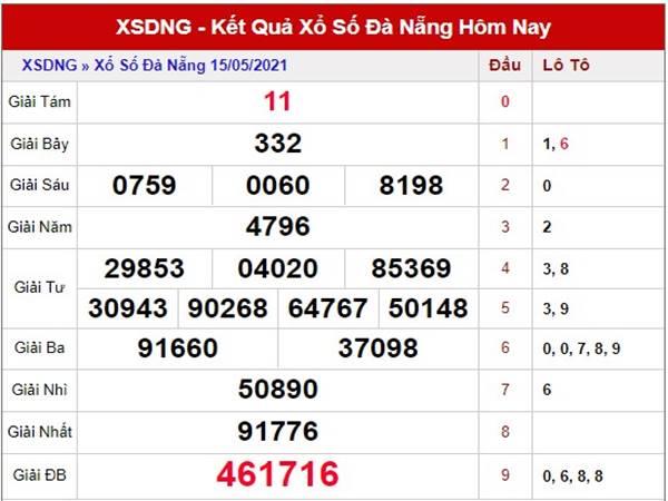 Phân tích KQXS Đà Nẵng thứ 4 ngày 19/5/2021