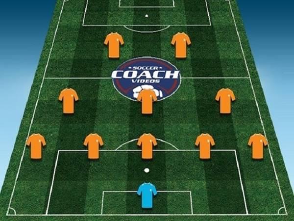 Top 5 sơ đồ bóng đá 11 người được áp dụng nhiều nhất