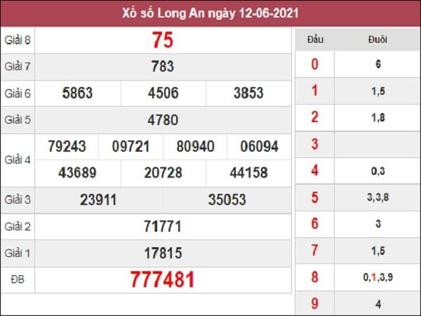 Phân tích XSLA 19/6/2021