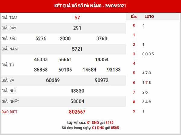 Phân tích XSDNG ngày 30/6/2021 - Phân tích KQ xổ số Đà Nẵng thứ 4