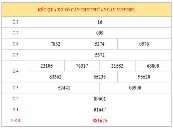 Phân tích KQXSCT ngày 2/6/2021 dựa trên kết quả kì trước